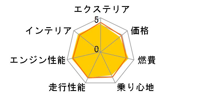2シリーズ アクティブツアラー 2014年モデルのユーザーレビュー