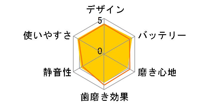 ソニッケアー ダイヤモンドクリーン HX9353/54のユーザーレビュー