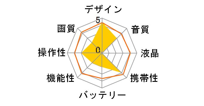 HERO CHDHA-301-JPのユーザーレビュー