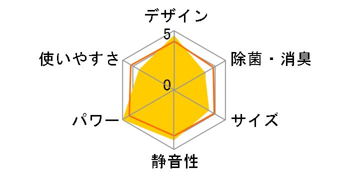 三菱電機 霧ヶ峰 MSZ-XD225