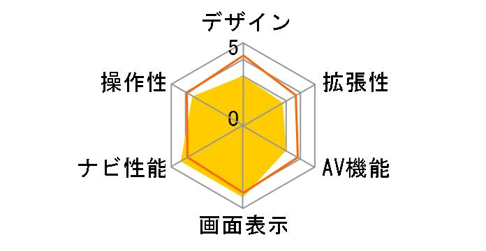 楽ナビ AVIC-MRP700のユーザーレビュー