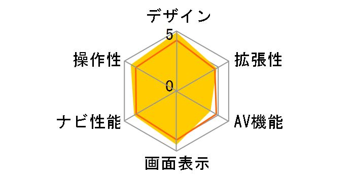 楽ナビ AVIC-MRP600のユーザーレビュー
