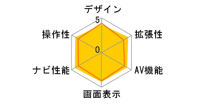 楽ナビ AVIC-RL09のユーザーレビュー
