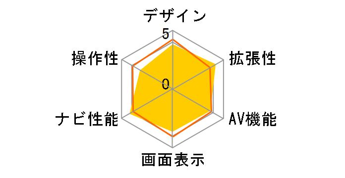 楽ナビ AVIC-RW09のユーザーレビュー