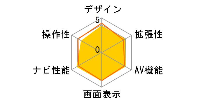 楽ナビ AVIC-RZ09のユーザーレビュー