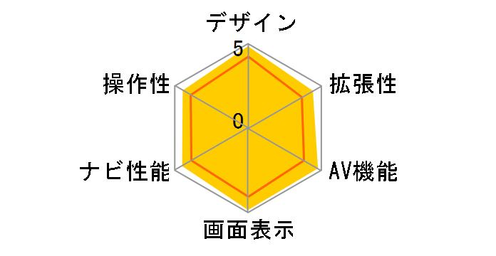 楽ナビ AVIC-RZ06のユーザーレビュー