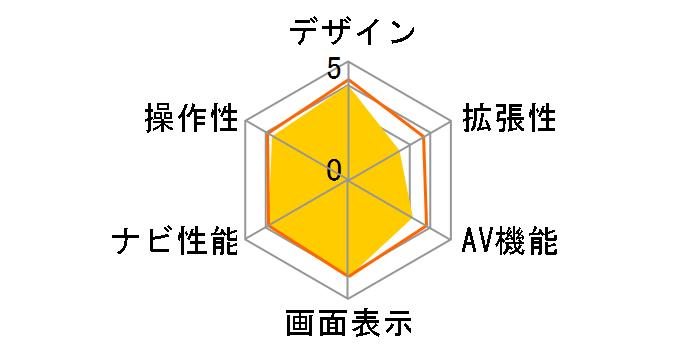 楽ナビ AVIC-RZ03のユーザーレビュー