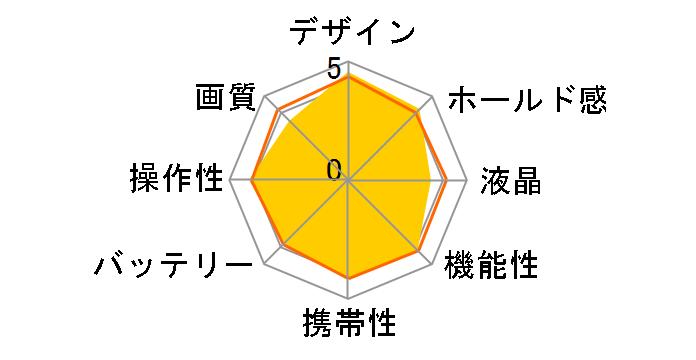 RICOH WG-30W [フレームオレンジ]のユーザーレビュー