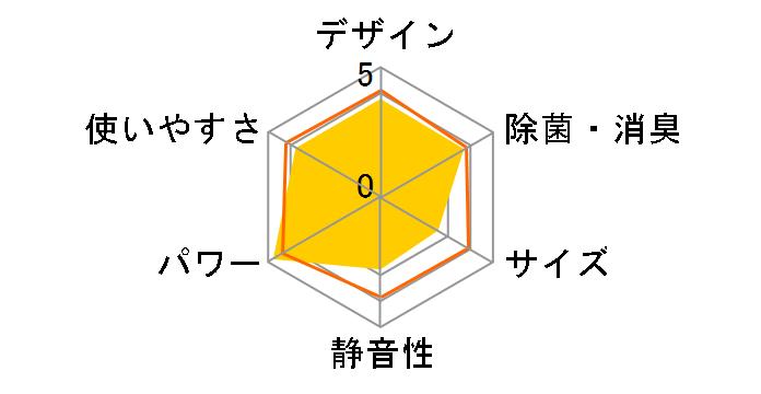 うるさら7 AN56SRP-W [ホワイト]のユーザーレビュー