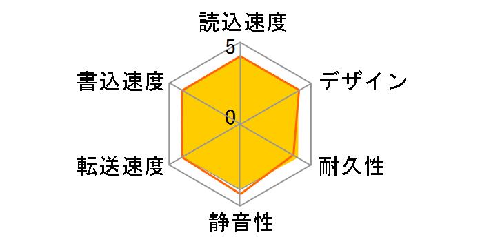 HDC-LA4.0 [�u���b�N]�̃��[�U�[���r���[