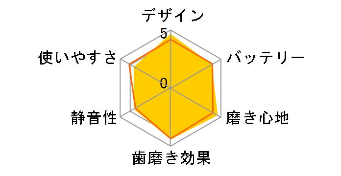 ソニッケアー ダイヤモンドクリーン HX9313/54のユーザーレビュー