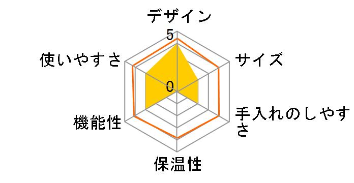 Lirika SUP041のユーザーレビュー