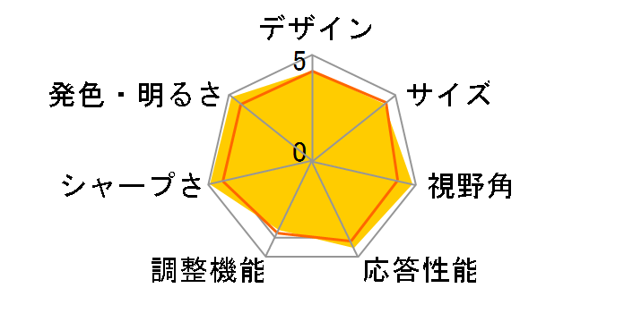 31MU97-B [31�C���`]�̃��[�U�[���r���[
