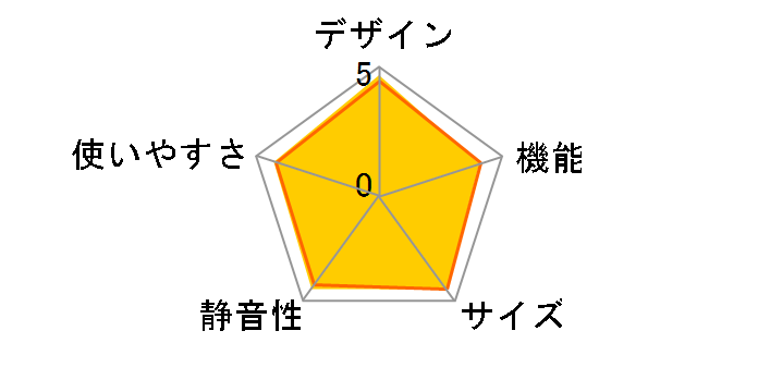 MR-P15Y-B [サファイアブラック]のユーザーレビュー