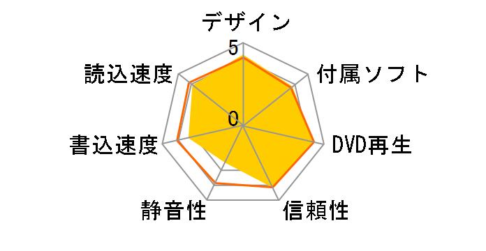 BDR-XD05BK2 [ブラック]のユーザーレビュー