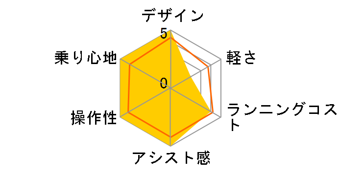 �M���b�g�E�A�j�[�Y BE-ENMA033-B [�}�b�g�i�C�g] + ��p�[�d��̃��[�U�[���r���[