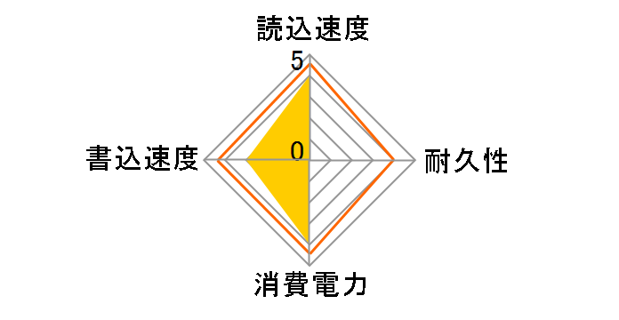 SDSSDHII-240G-G25�̃��[�U�[���r���[