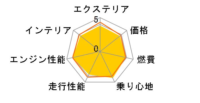 MIRAI (ミライ) 2014年モデルのユーザーレビュー