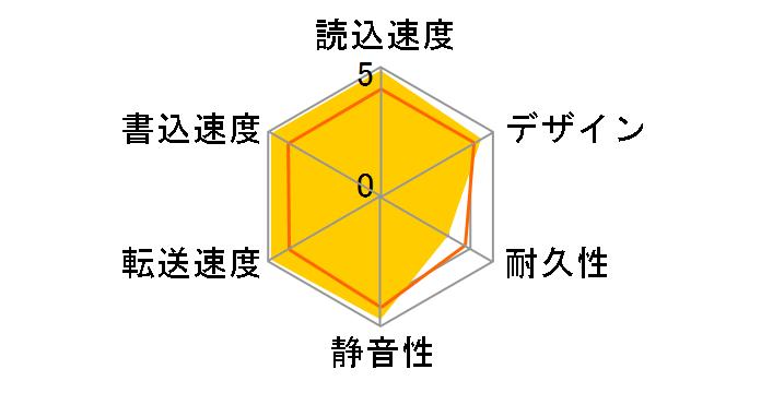AVHD-ZRC9のユーザーレビュー