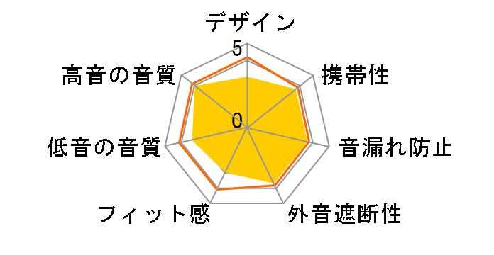 TE-07のユーザーレビュー