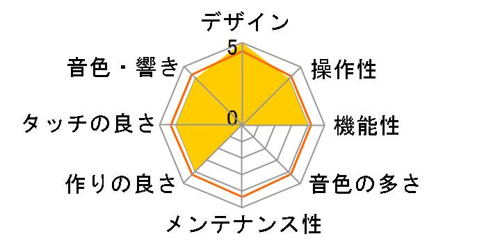 LP-380 73 OB [オレンジ・ブラック]のユーザーレビュー