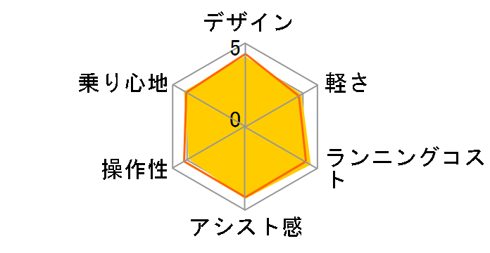 �r�r�EDX BE-ELD63-B [�s���A�u���b�N] + ��p�[�d��̃��[�U�[���r���[