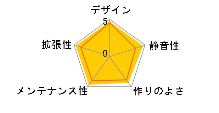 Define R5 FD-CA-DEF-R5-WT [White]のユーザーレビュー