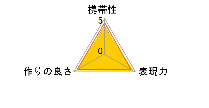 MCEX-11�̃��[�U�[���r���[