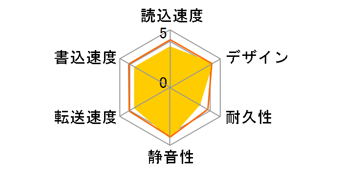 AVHD-AUSQ3.0 [�u���b�N]�̃��[�U�[���r���[