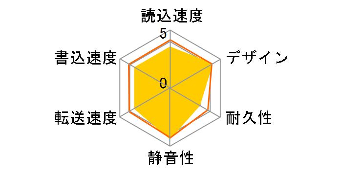 AVHD-AUSQ3.0 [ブラック]のユーザーレビュー
