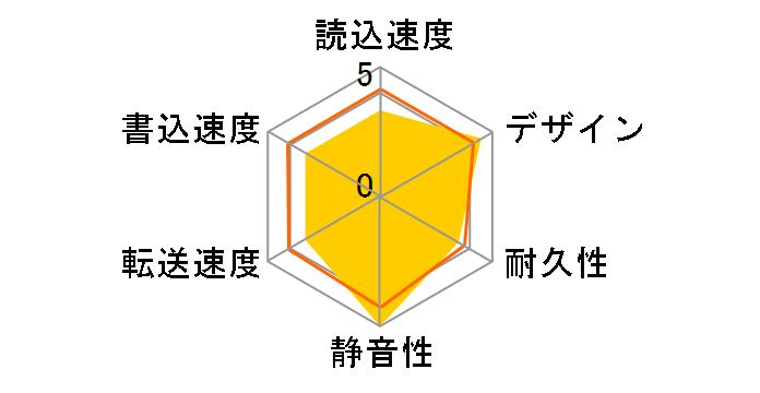 ���� CANVIO BASICS HD-AB10TK [�u���b�N]