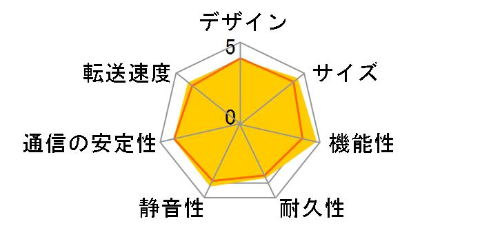 DS215jのユーザーレビュー