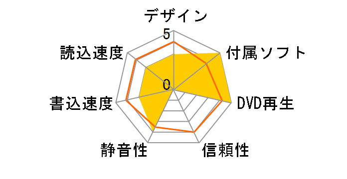 DVSM-PTS58U2-WH [ホワイト]のユーザーレビュー