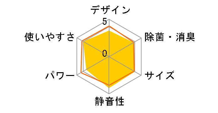 シャープ AY-E28EX