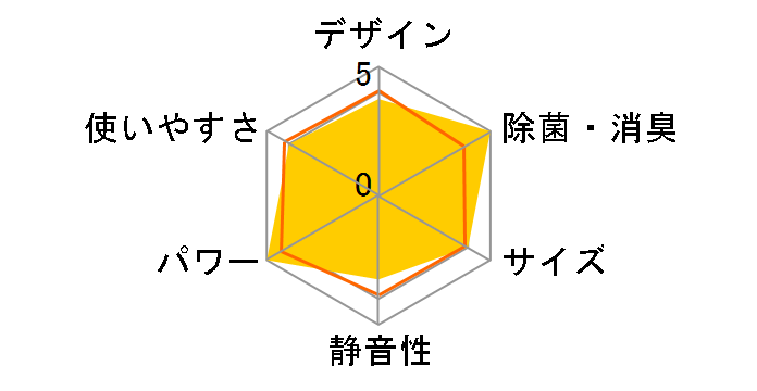 シャープ AY-E25EX