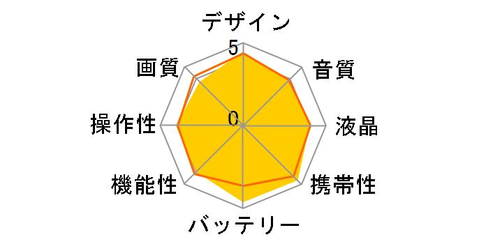 Everio GZ-RX500-N [ピンクゴールド]のユーザーレビュー