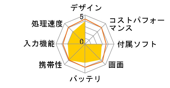 Iconia Tab 8 W W1-810-F11N�̃��[�U�[���r���[