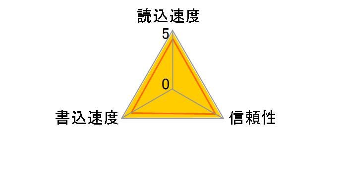 SDSDXPA-128G-G46 [128GB]のユーザーレビュー