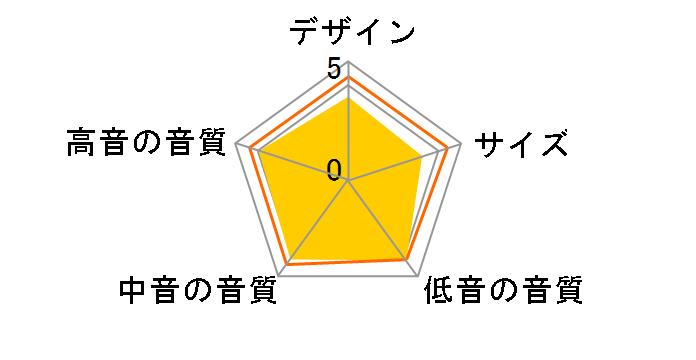 D-77NE-L [単品]のユーザーレビュー