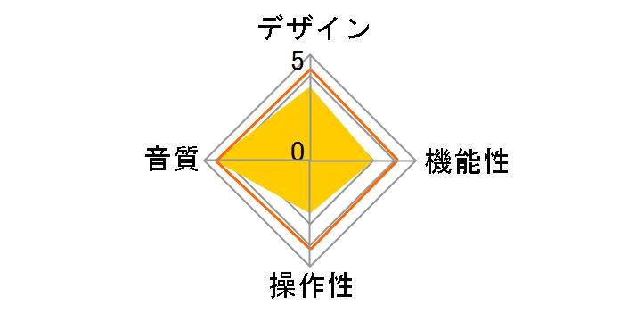 radius RK-LCH61