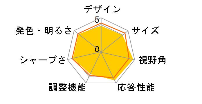 ProLite X2888HS X2888HS-B1 [28インチ マーベルブラック]のユーザーレビュー