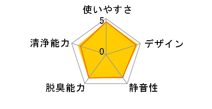 IG-GC15-B [ブラック系]のユーザーレビュー