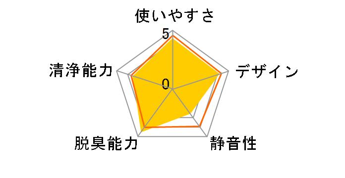 IG-GC1-B [ブラック系]のユーザーレビュー