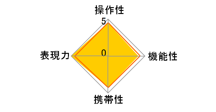 AT-X 11-20 PRO DX CAF [キヤノン用]のユーザーレビュー