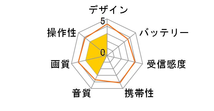 浴室テレビ DS-1201HV(A)のユーザーレビュー