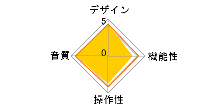 ベンチャークラフト GO-DAP TT(G)