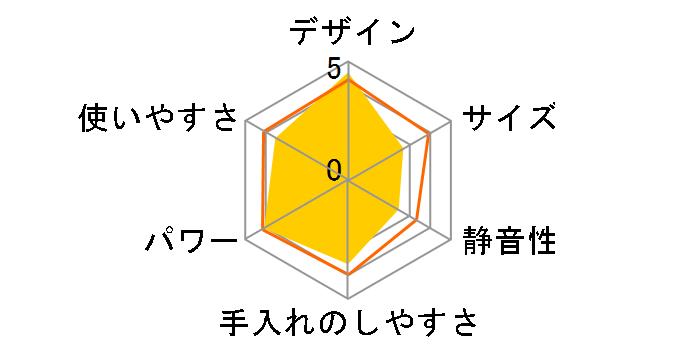 SKS-G700-V [�{���h�[]�̃��[�U�[���r���[