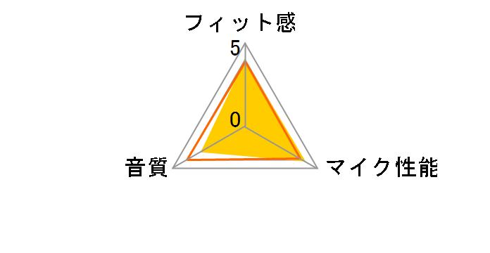 MM-HS526TABのユーザーレビュー