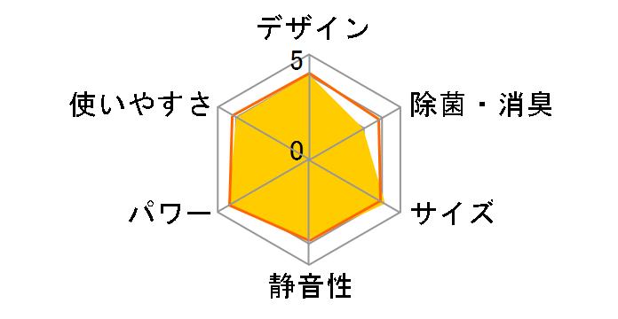 霧ヶ峰 MSZ-GV225-Wのユーザーレビュー