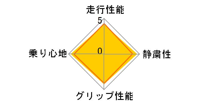 REGNO GR-XI 195/65R15 91H ユーザー評価チャート